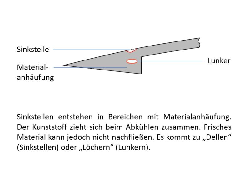 sinkstellen-und-lunker_800
